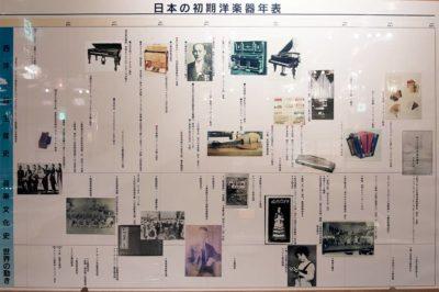 日本の初期洋楽器年表